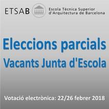 ELECCIONS VACANTS JUNTA D'ESCOLA