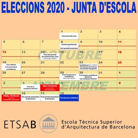 ELECCIONS JUNTA D'ESCOLA ETSAB