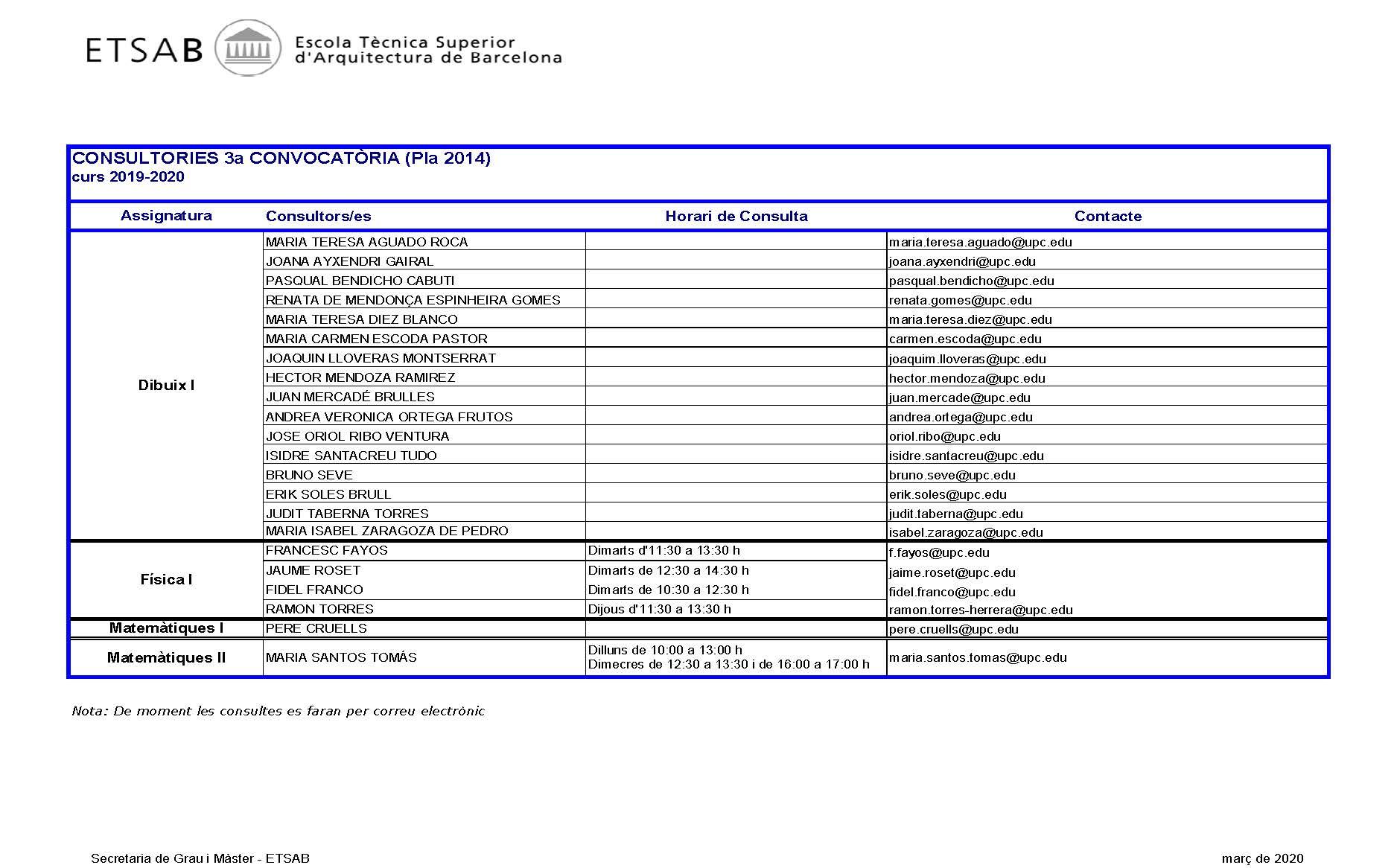 Consultors 3a conv 19-20.jpg