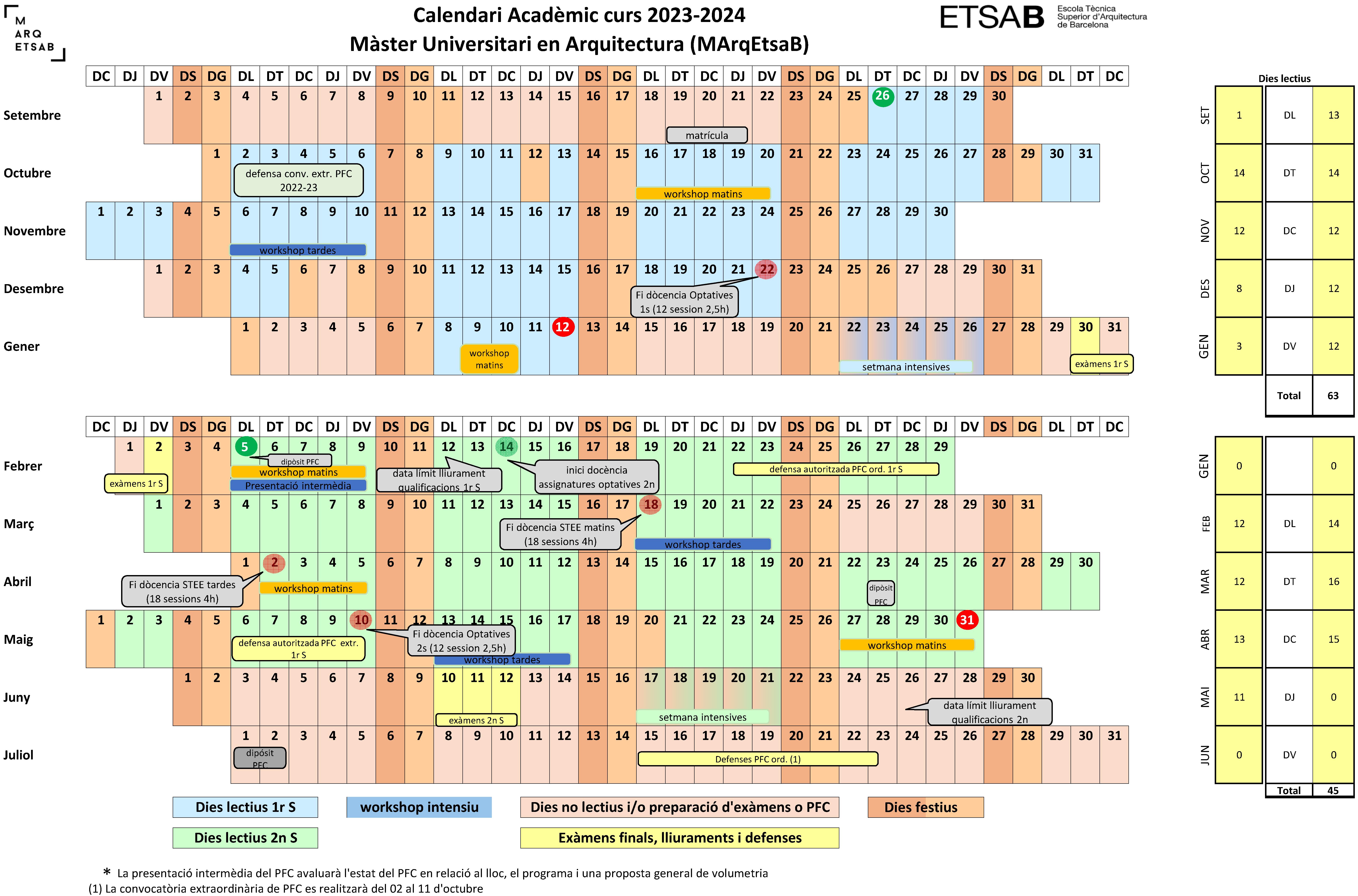 calendari acadèmic MArqEtsaB2020_21