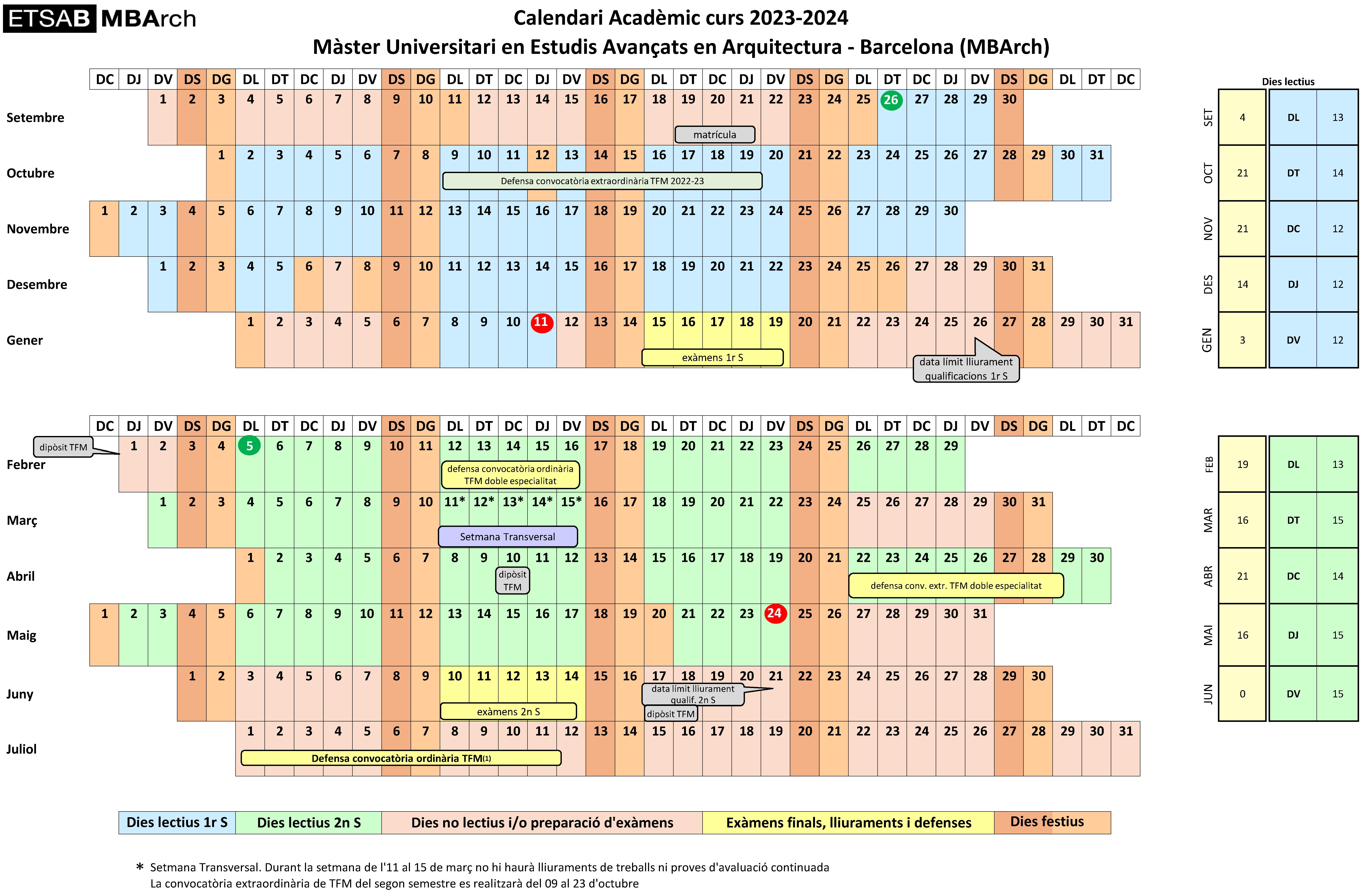 calendari mbarch 2020_21