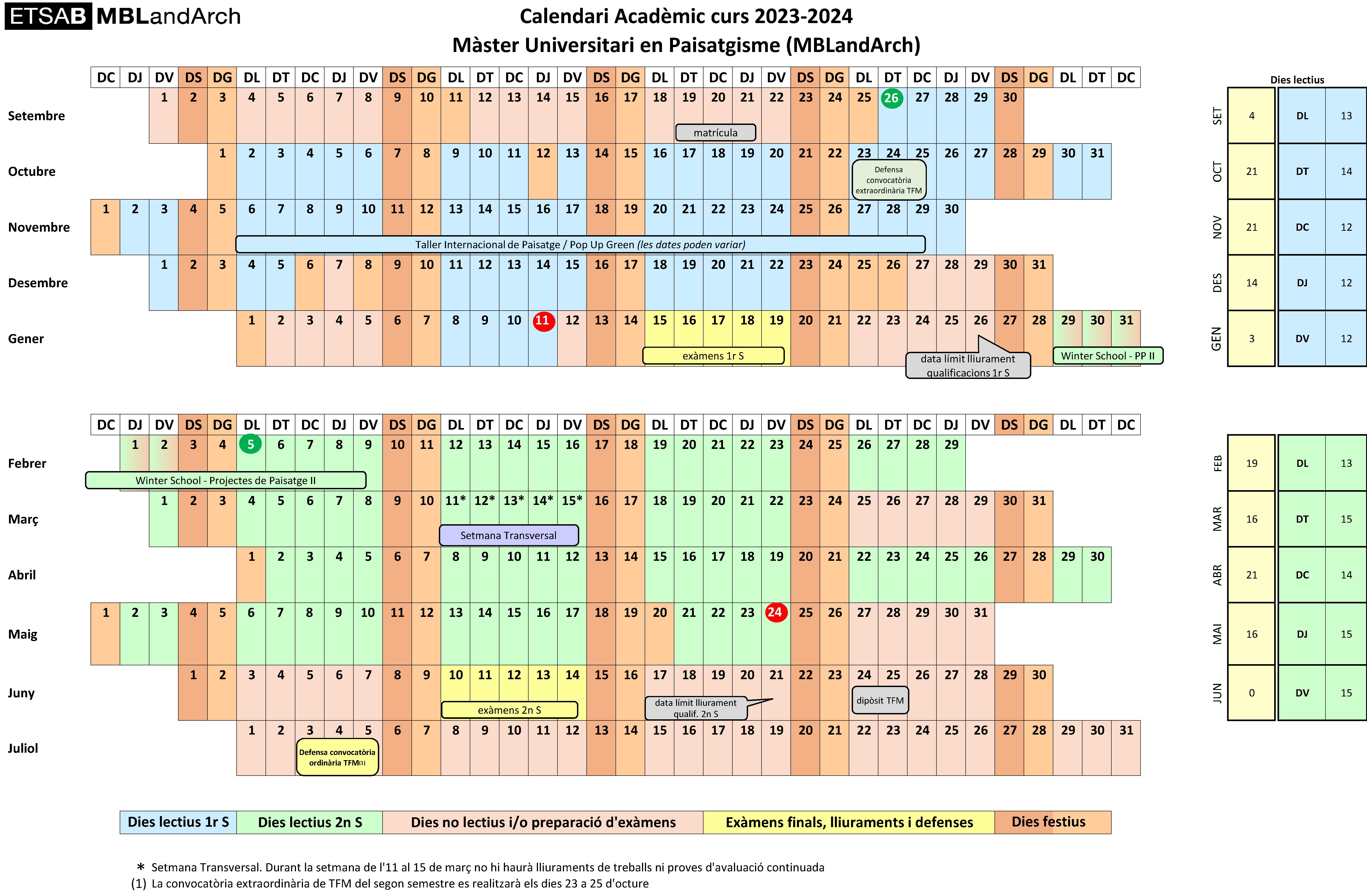calendari academic mblandarch 2021-22