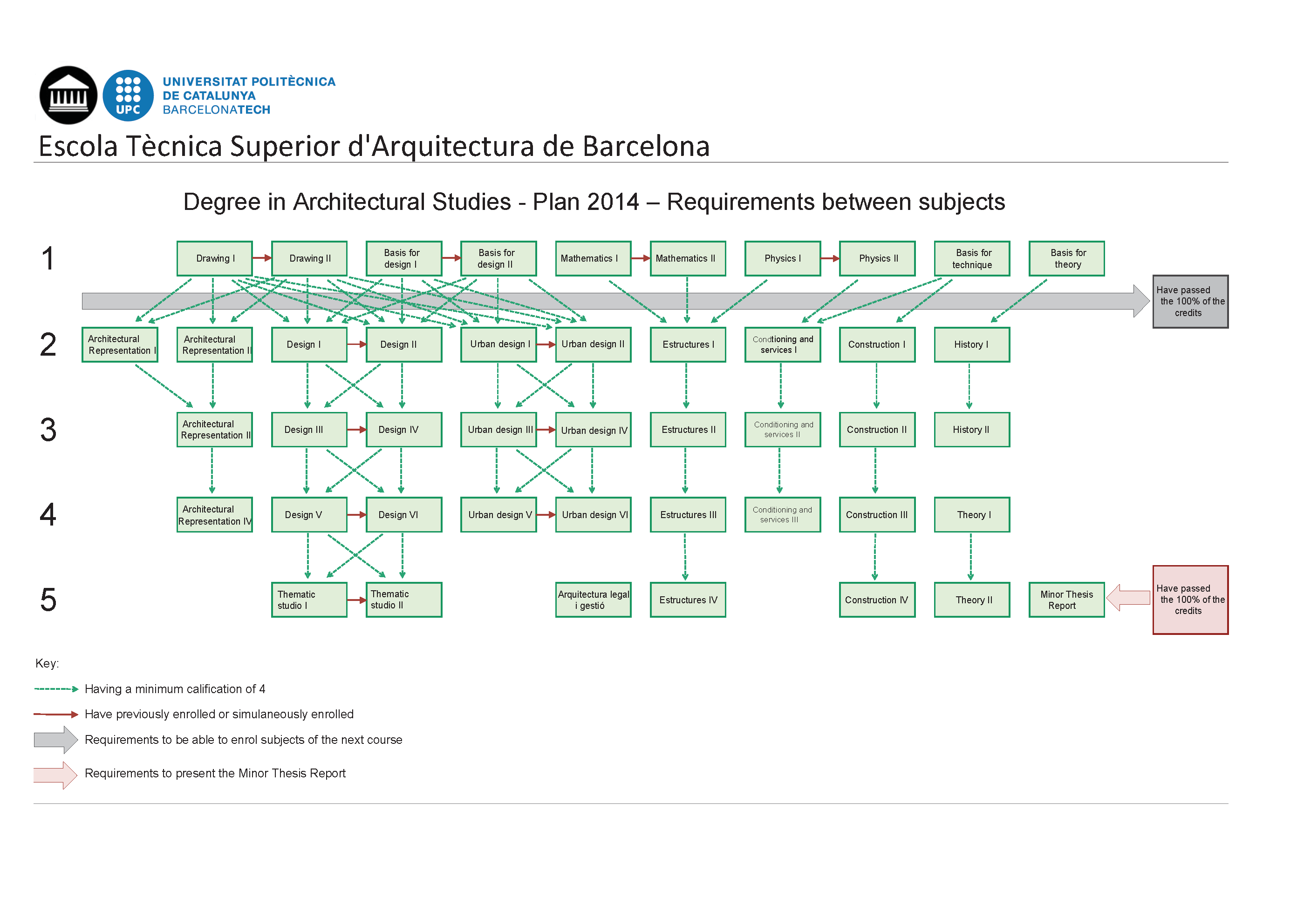 2014_requisits_eng.png