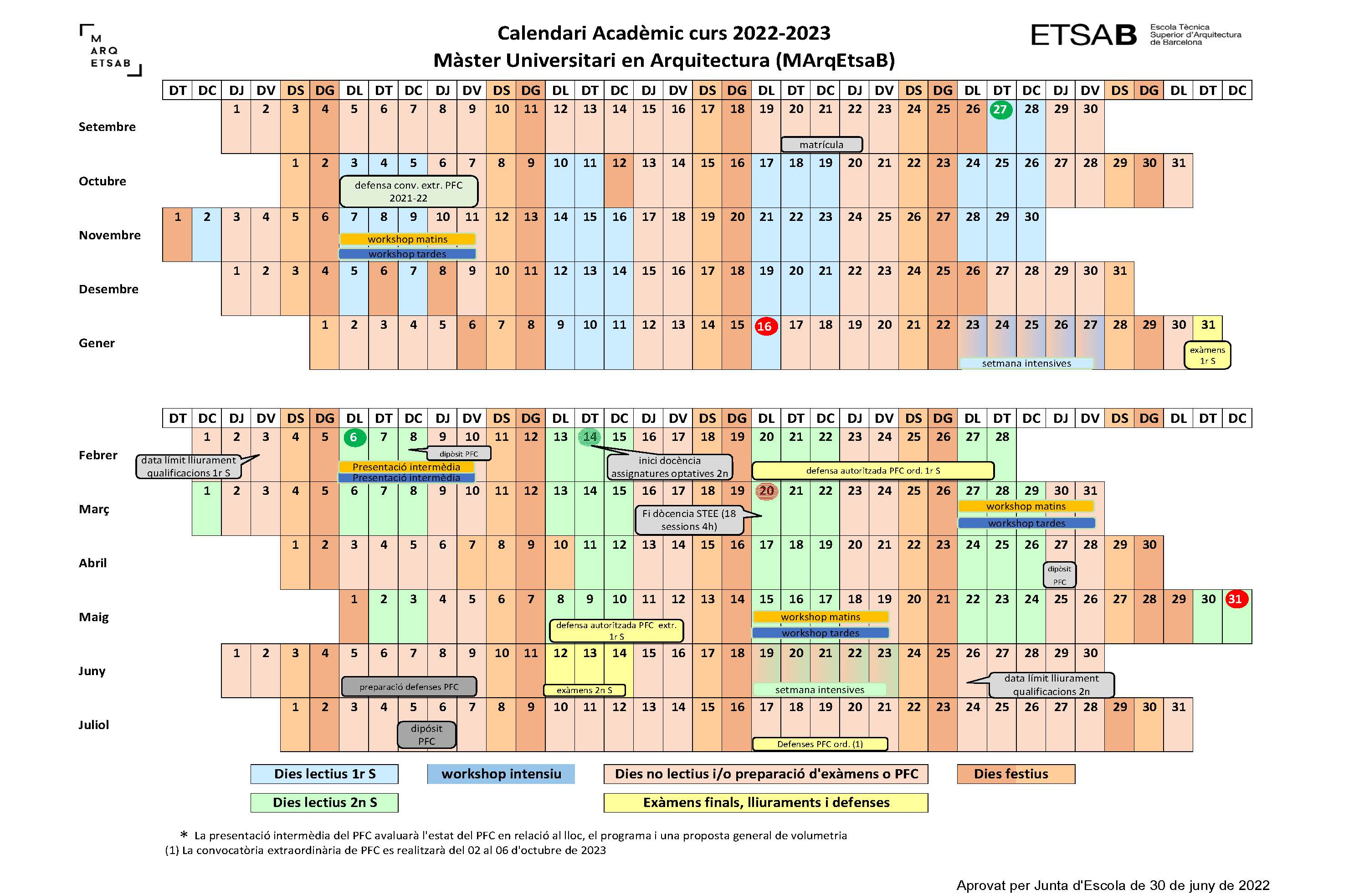 calendari acadèmic MArqEtsaB2021_22